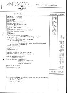 financien 1984