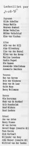 ledenlijst aug 1995